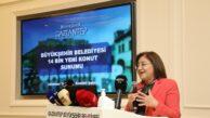 14 bin konut kapsamındaki 800 konut için başvurular başladı